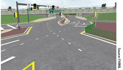 The photo shows a simulated double crossover diamond interchange scenario taken from the driving simulator. The image shows a double crossover diamond interchange containing virtual traffic lights on overhead posts and on posts next to the roadway, various traffic signs (a Do Not Enter sign, a Wrong Way sign, a Left Turn prohibited sign, and onramp signs), and roadway markings (dashed lines, arrow signs).