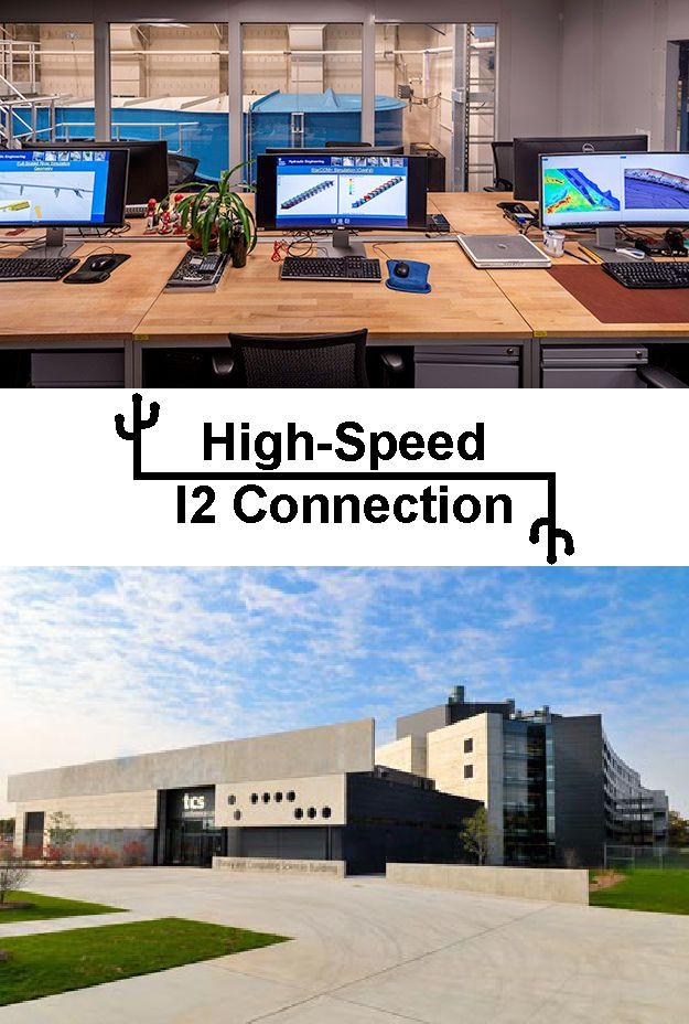 The top image shows the Hydraulics Lab's advanced computing center—researchers are working at computers on a shared table. The bottom image is an exterior shot of the Transportation Research and Analysis Computing Center at the Argonne National Laboratory. An arrow and text between the images represents the high-speed I2 connection between the two computing centers.