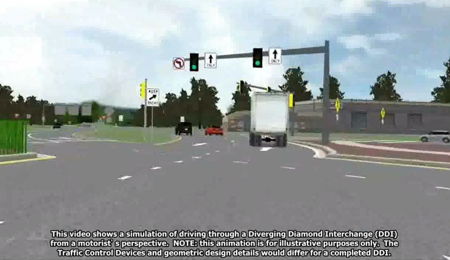 The image is a screenshot from the video. It shows an in-vehicle view of a diverging diamond interchange. Vehicles are shown in the interchange. Two traffic lights on the green cycle extend over the interchange. Grassy areas are also seen, as well as trees and various road signs.