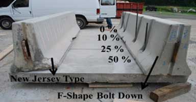 "Two concrete barriers are positioned parallel to each other on a concrete slab. The photograph is taken from the end of the barriers viewing down the pathway between the barriers. In the background is a white panel truck. The left barrier is a solid form and is labelled ""New Jersey Type"", while the right barrier has four vertical channels to enable bolting down and is labelled ""F-Shape Bolt Down'. Metal rods are inserted in the holes within the vertical channels. In addition, each bolt down hole has been labelled starting from the far end of the barrier with 0%, the next one is labelled 10%, the following hole is labelled 25%, and the final hole that is closest to the view is labelled 50%. A piece of wood is supporting the front right corner of the concrete slab."